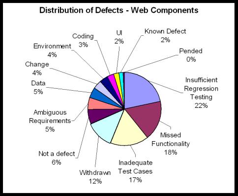 software metrics in software engineering pdf